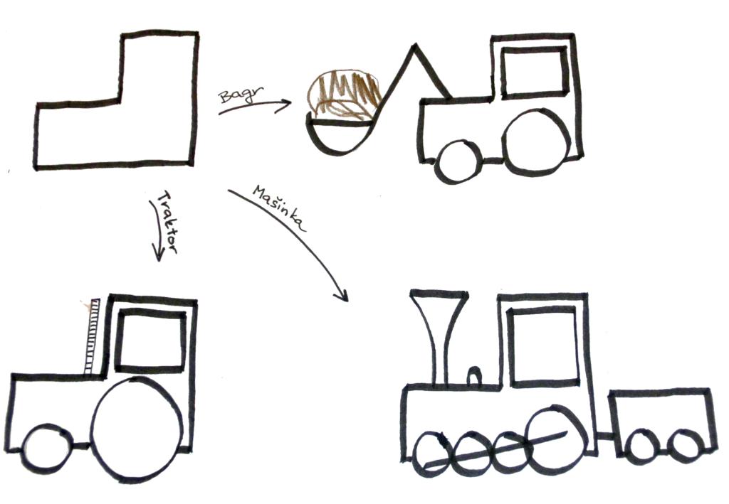 Kreslení bagru, traktoru a mašiny